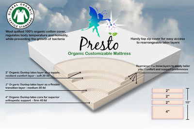 Presto-Organic-Customizable-Latex-Mattress-inside-view