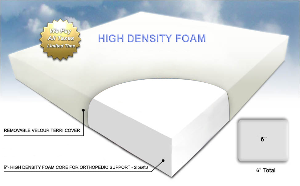 HD-foam-mattress