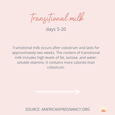 Transitional Milk: Stage Two in the Stages of Your Breast Milk