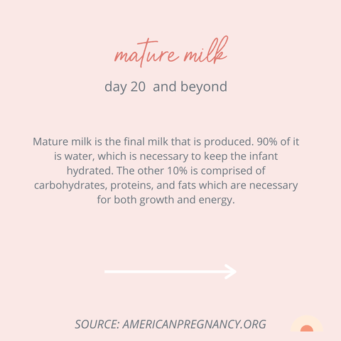 Mature Milk: Stage Three in the Stages of Your Breast Milk