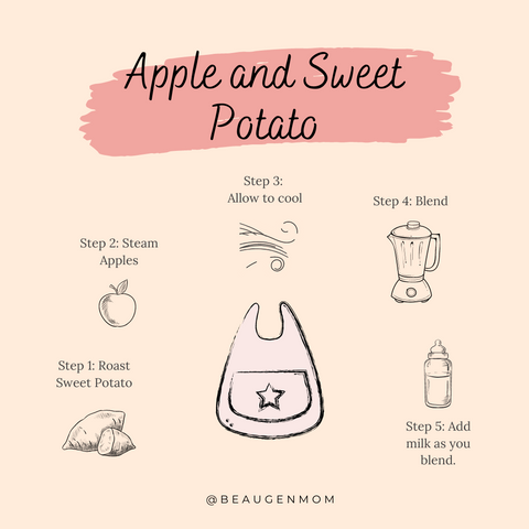 Apple and Sweet Potato Baby Food Recipe from BeauGen