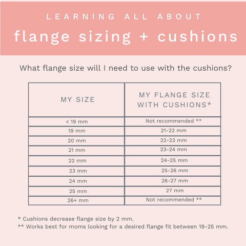 Cushion and Flange Size Chart