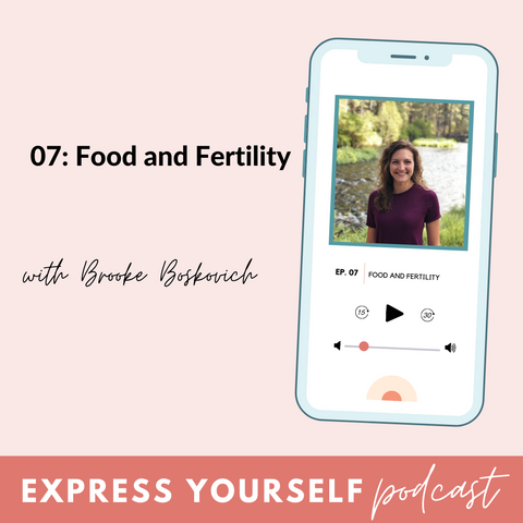 Episode 7 of the BeauGen Express Yourself Podcast: Food and Fertility