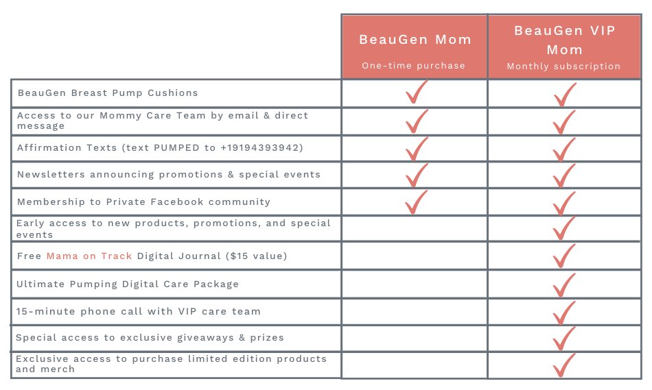 BeauGen Mom VIP Mom Benefits Graphic