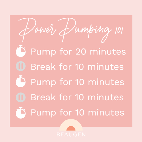 How to Power Pump: Power Pumping Schedule
