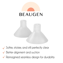 Load image into Gallery viewer, Bundle to save time, money, and pain at the pump with BeauGen! Get two pair of the pain relieving breast pump cushions and a jar of the Nipple Crack from Tiny Human when you purchase this bundle.