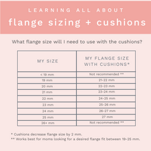 Load image into Gallery viewer, Save big with the Pregnancy Bundle from BeauGen. Get the pain relieving Breast Pump Cushion, storage tin, third trimester tea, and belly oil in one convenient package! Use this helpful sizing chart to determine your flange size with the Clearly Comfy Cushions.