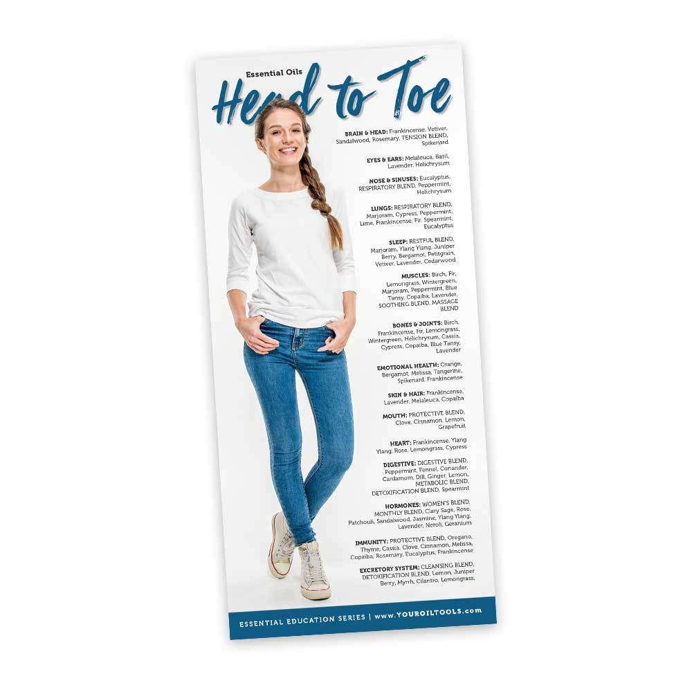 Essential Oils Head to Toe Education Cards