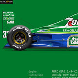 Jordan 191 Schumacher 1991 F1 Debut