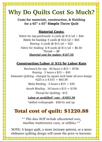 Why do quilts cost so much?