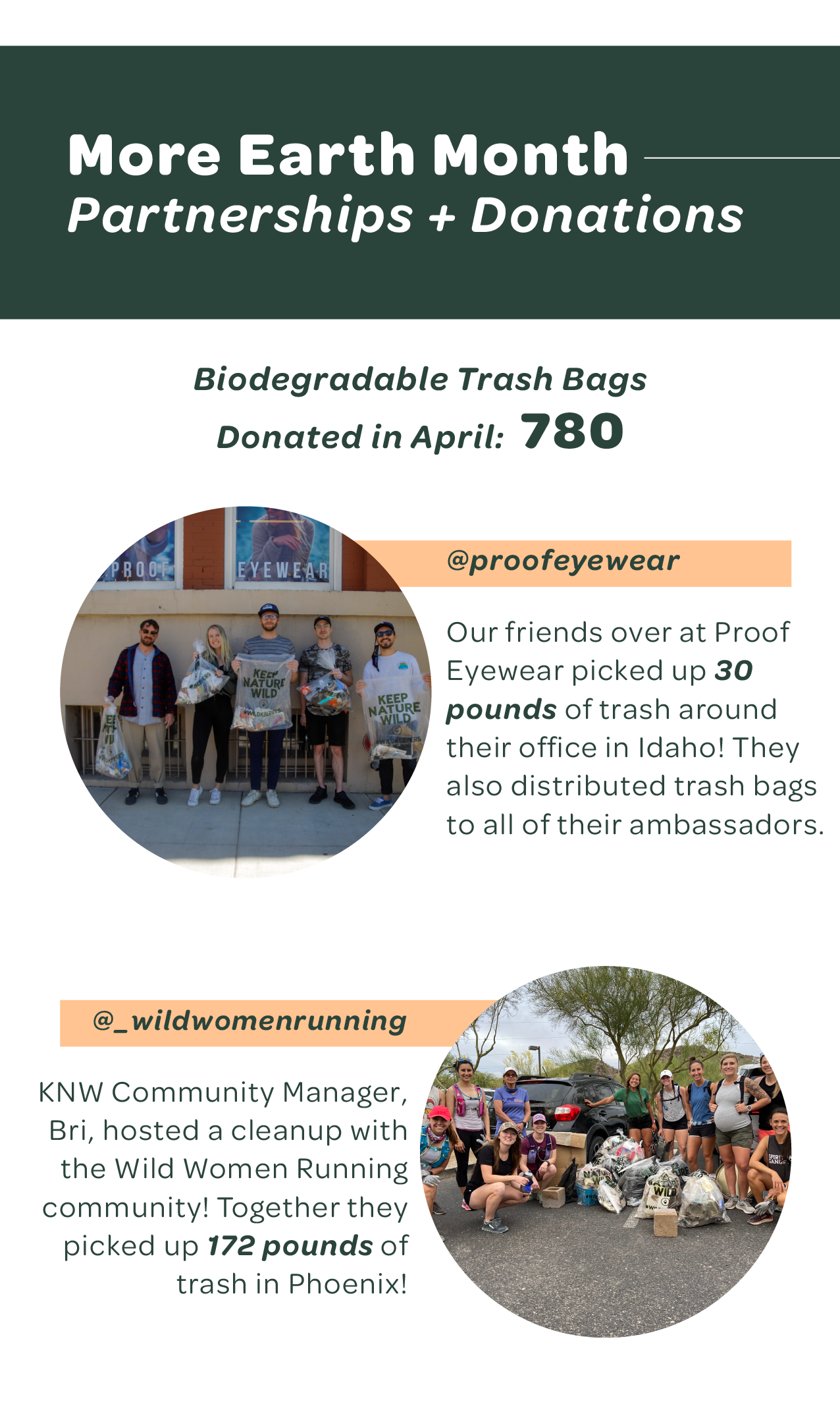 More Earth Month Partnerships + Donations — Biodegradable Trash Bags donated in April: 780. @proofeyewear. Our friends over at Proof Eyewear picked up 30 pounds of trash around their office in Idaho! They also distributed trash bags to all of their ambassadors. @_wildwomenrunning. KNW Community Manager, Bri, hosted a cleanup with the Wild Women Running community! Together they picked up 172 pounds of trash in Phoenix!
