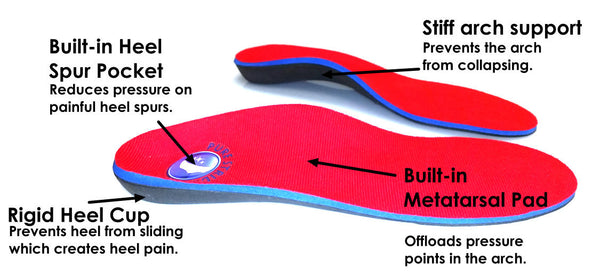 Pure Stride Orthotics Information Heel Pain Express
