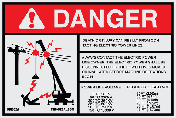 Danger death or injury can result