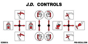 JD excavator controls diagram safety and warning decal