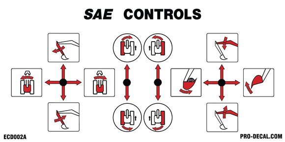 SAE excavator controls diagram safety and warning decal