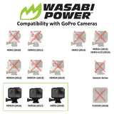 Wasabi Power Battery (4-Pack) for GoPro HERO8 Black (Limited Features), HERO7 Black, HERO6 Black, HERO5 Black, HERO 2018