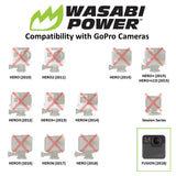 Wasabi Power Battery (2-Pack) and Dual Charger for GoPro Fusion and GoPro ASBBA-001