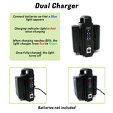 V-Mount Dual Charger by Wasabi Power