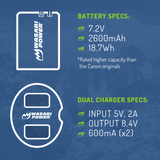 Canon LP-E6, LP-E6N Battery (2-Pack) and Dual Charger from Wasabi Power