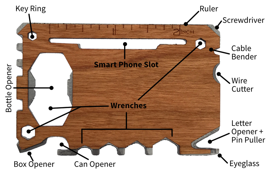 Multitool from The Wood Reserve