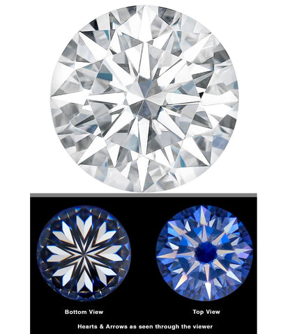 Forever One Moissanite 8.5mm Hearts & Arrows Round 2.20 carat Charles & Colvard  D E F