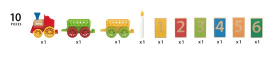 BRIO 10 Piece Deluxe Birthday Train Toy with Candle and Age Loads