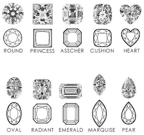 Choosing Perfect shape to your engagement ring