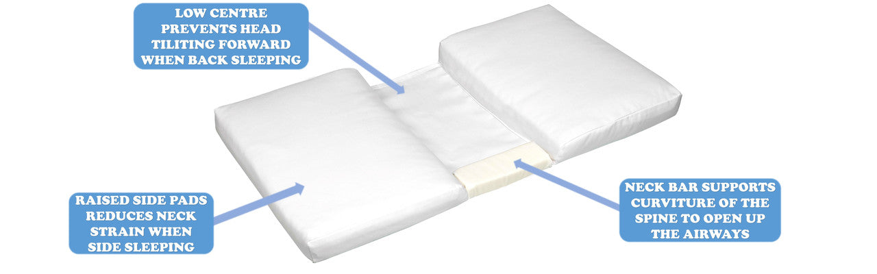 Ergonomic Pillow Booster For Better Sleep and Comfort How it Works