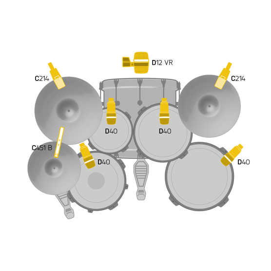 AKG Premium Pack Drum Kit Microphone Set