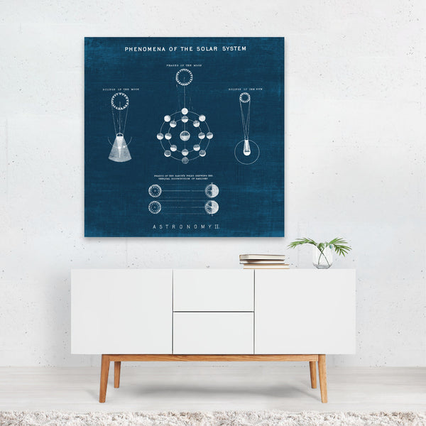 Nature Retro Science Space Astronomy Canvas