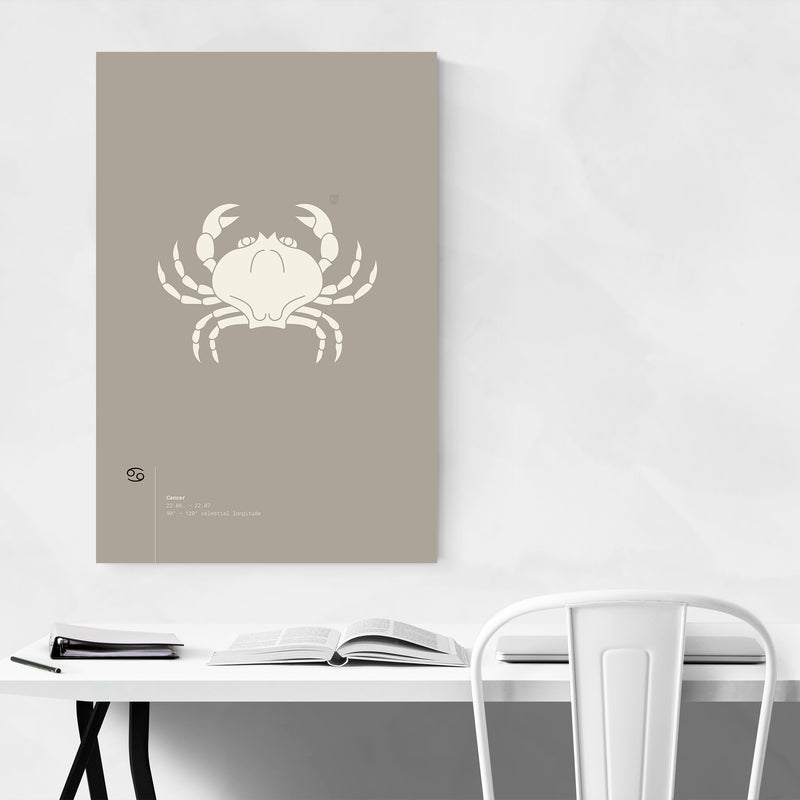 Cancer Star Sign Astrology Minimal Art Print