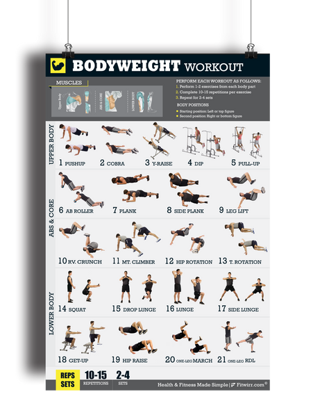 "Bodyweight Workout Exercise Poster for Men 18""X24"" Laminated - FITWIRR SHOP"