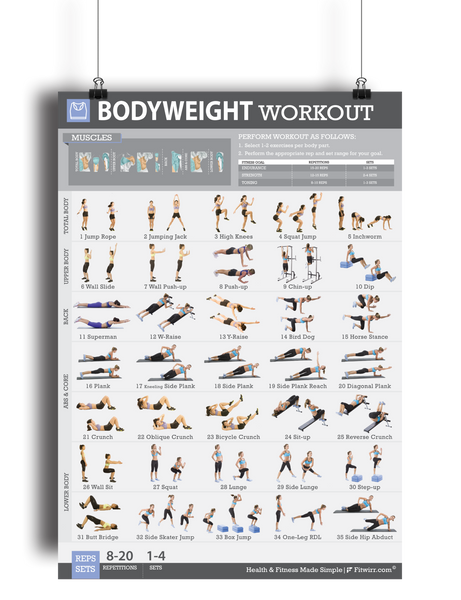 Fitwirr Bodyweight Workout Poster for Women 19 X 27 - FITWIRR SHOP