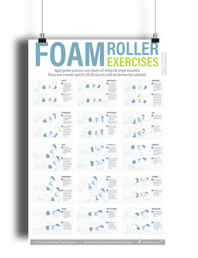 "Foam Rolling Exercise Poster 24""X36"" Laminated - FITWIRR SHOP"