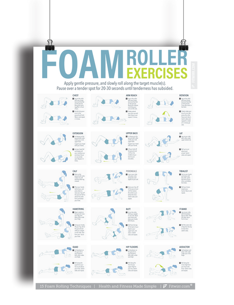 Fitwirr Foam Roller Exercises Poster 24x36 - FITWIRR SHOP