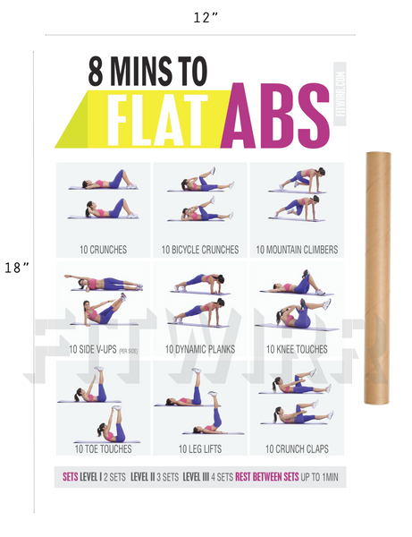 "8-Minute Abs Workout Poster - Laminated - 19""x27"" - FITWIRR SHOP"