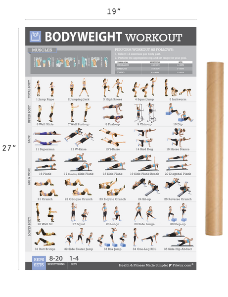 "Bodyweight Workout Exercise Poster for Women 19""X27"" Laminated - FITWIRR SHOP"