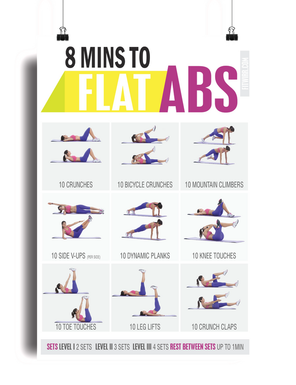 8-Minute Abs Workout Poster - Fitwirr Shop-3593