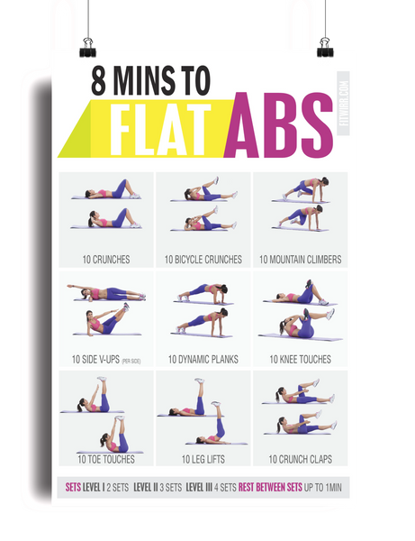 8-Minute Abs Workout for Women Laminated Exercise Poster - FITWIRR SHOP