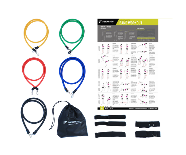 Resistance band set + exercise poster