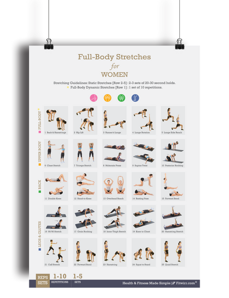 "Full-Body Stretching Exercise Poster for Women 19""X27"" Laminated - FITWIRR SHOP"