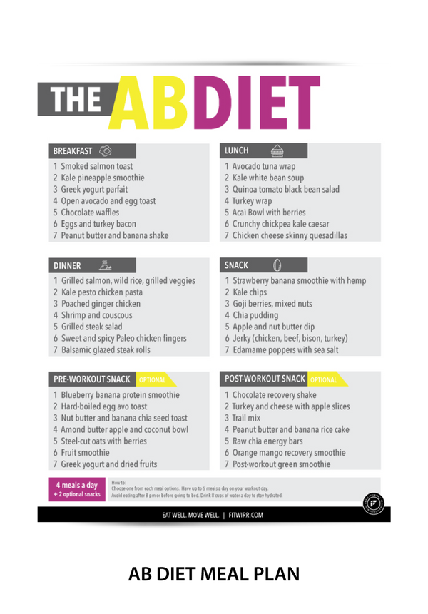 IBS Diet Guide