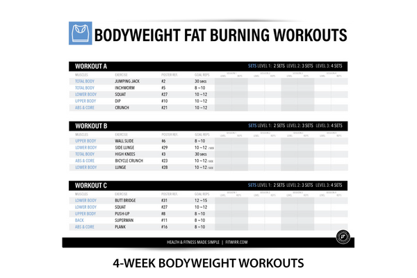 "Bodyweight Exercise Workout Poster - Laminated - 19""x27"" - FITWIRR SHOP"