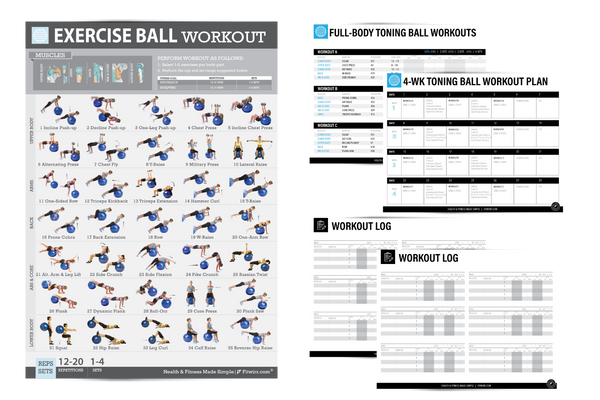 Stability Ball Exercise Workout Poster - Laminated - 19