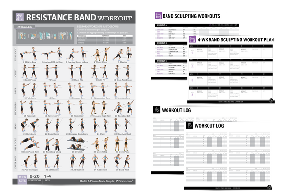 Resistance Band Exercise Poster Laminated 19 X27 Fitwirr Shop