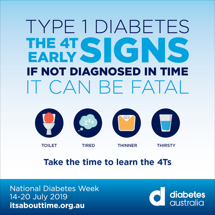 Type 1 Diabetes - Know the signs