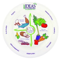 Diabetes Meals portion plates