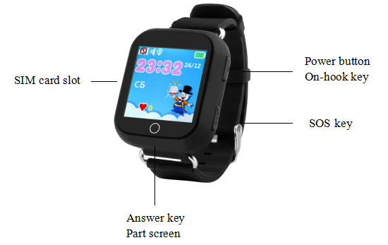 Wonlex GW200S GPS WIFI Kids Smart Watch Kid GPS Positioning