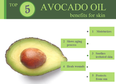 avocado oil benefits to skin