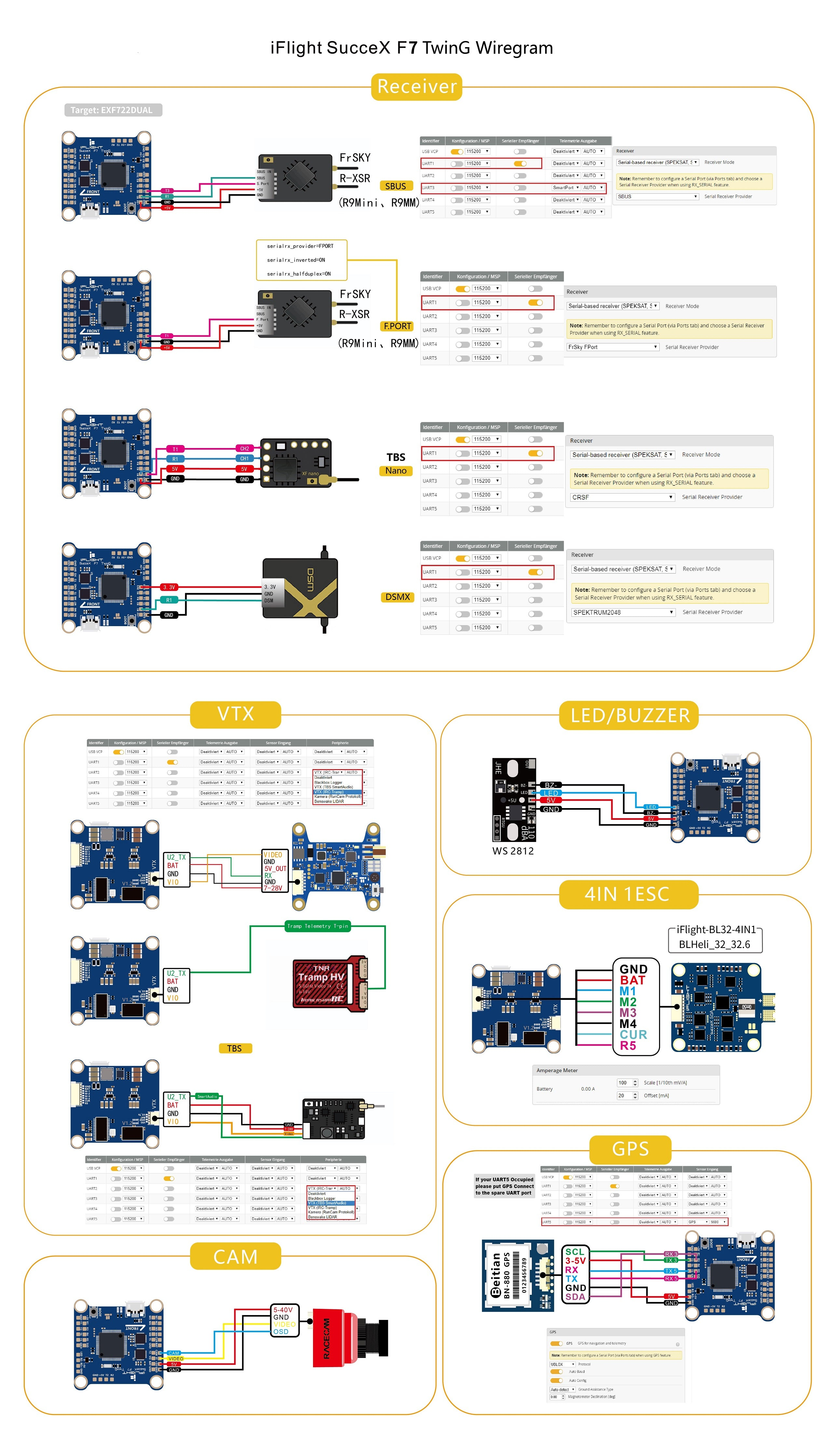 Succex F7 Twing Flight Controller V2 1
